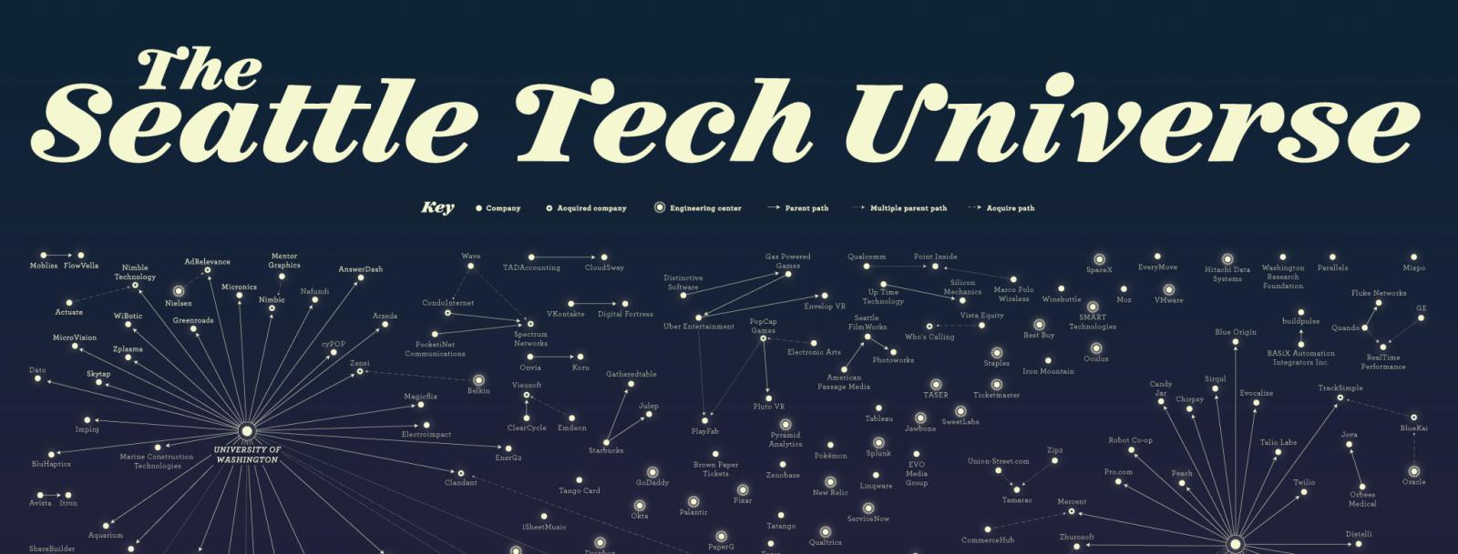 TechUniverse-webbanner