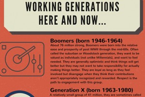 Leading In Multigenerational Work Environments